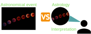 Astronomy - Astrology