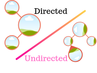 directed and undirected