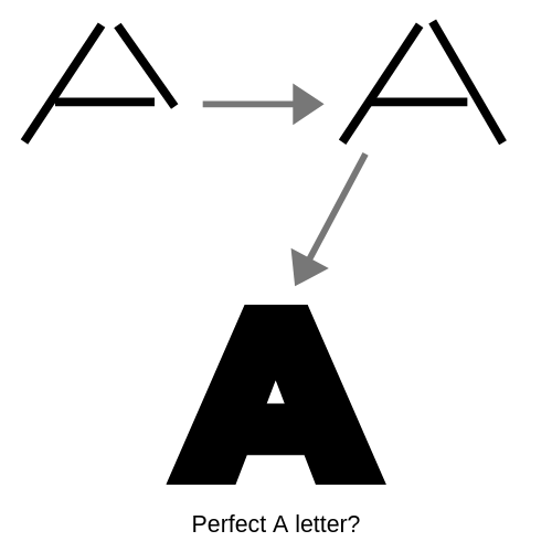 perfect A letter
