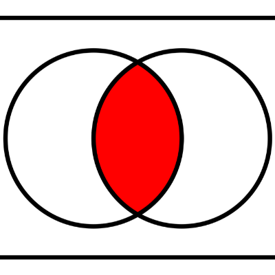 joint area intersection